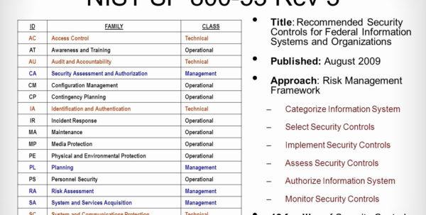 Nist 800 53 Rev 4 Excel Spreadsheet Pertaining To Nist 800 53 Rev 4 Excel  Austinroofing