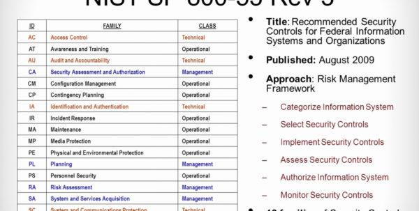 Nist 800 53 Rev 5 Controls Spreadsheet For Nist Controls Spreadsheet Xls Security Excel Sp  Pywrapper