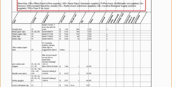Nist 800 53 Rev 5 Controls Spreadsheet Intended For Nist 800 53 Controls Spreadsheet Nist Sp Controls Xls Security Excel