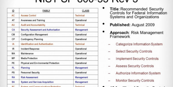 Nist 800 53 Security Controls Spreadsheet Regarding Nist 800 53 Controls Spreadsheet Daykem Org  Austinroofing
