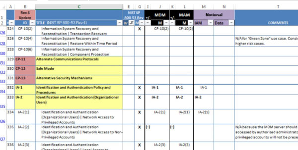 Nist 800 53 Spreadsheet Inside Nist 80053 Controls Spreadsheet Templates  Homebiz4U2Profit