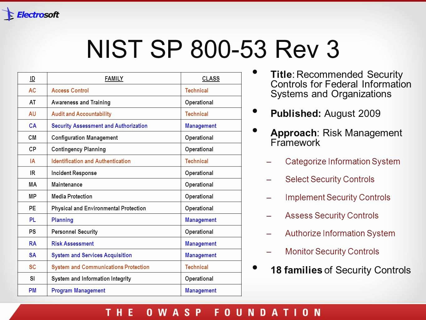 Nist 800 53 Spreadsheet Within 50 Best Of Stock Of Nist Security Controls Checklist  Natty Swanky