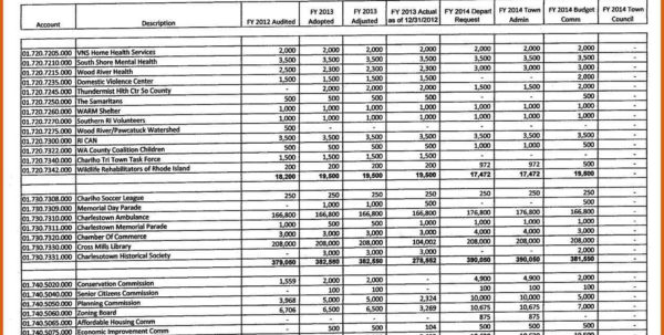 Non Profit Budget Spreadsheet For Pto Budget Template.how To Manage Your Budget Pto Today – Nurul Amal
