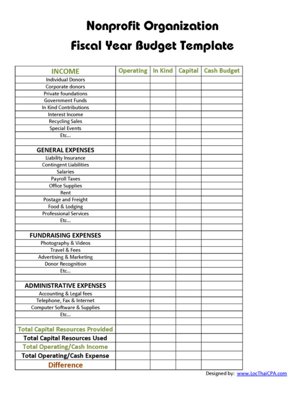 Non Profit Budget Spreadsheet In Sample Nonprofit Budget Perfect Photo So Non Profit Worksheet