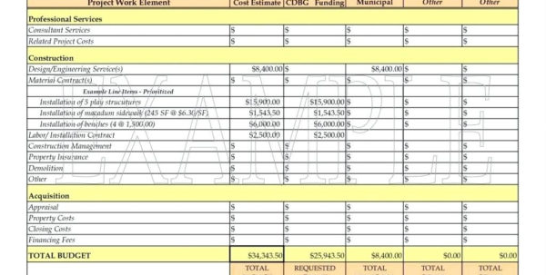 Non Profit Budget Spreadsheet Pertaining To Kurtojohn » Non Profit Project Budget Template Easy Way To Plan