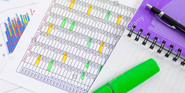 Notepad Spreadsheet Inside Green Highlighter And Notepad With A Pae Laying On A Spreadsheet And