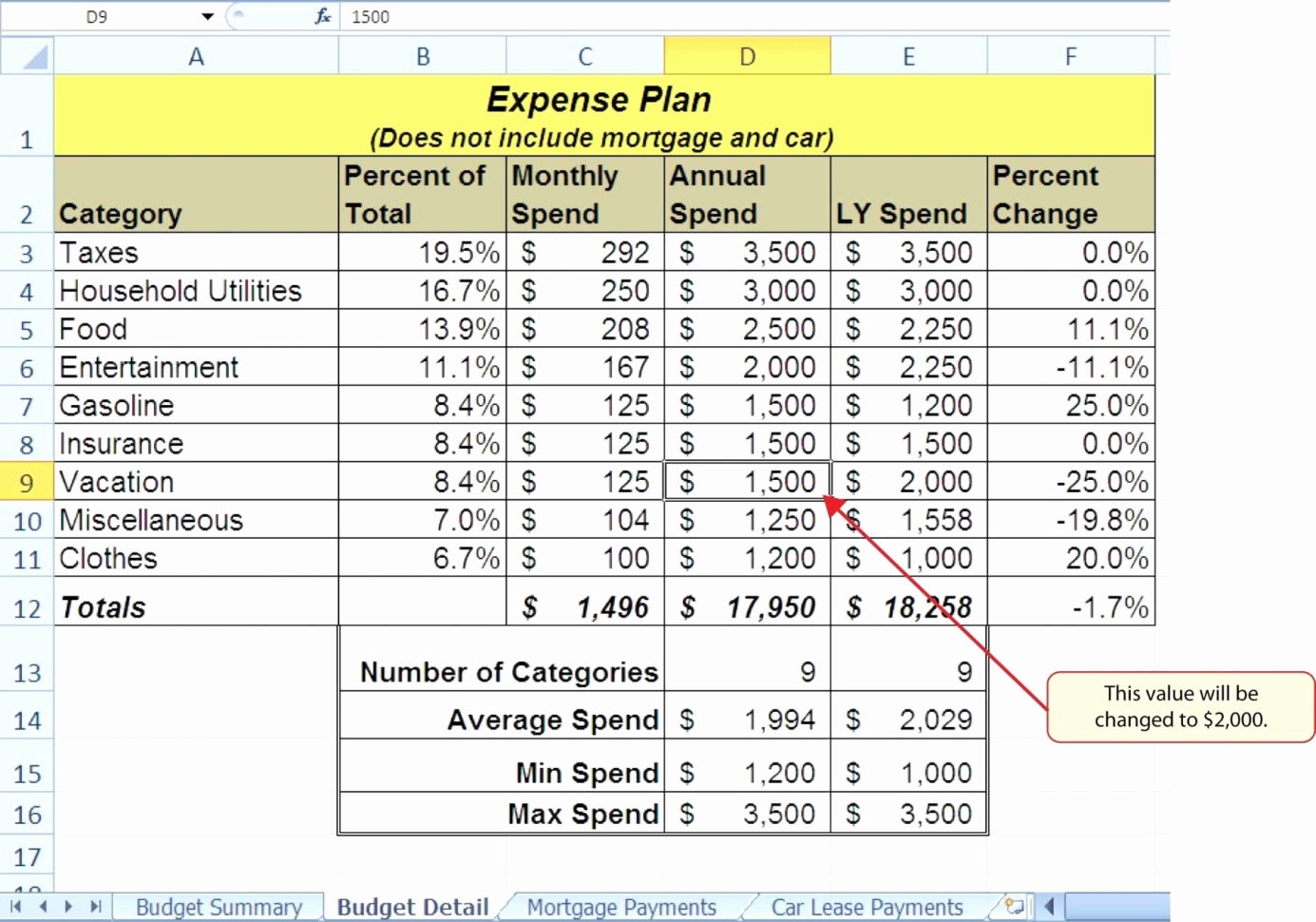 novated lease calculator excel spreadsheet google