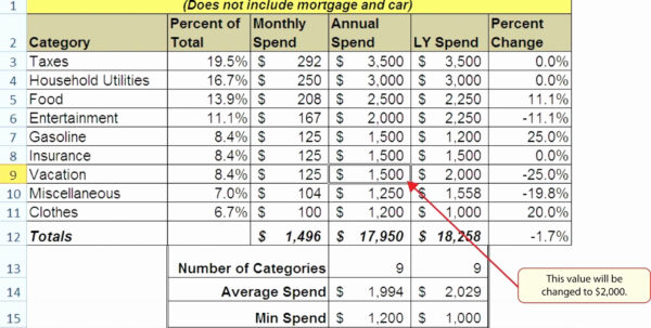 Novated Lease Calculator Excel Spreadsheet For Example Of Novated Lease Calculator Spreadsheet Car Inspirational Novated Lease Calculator Excel Spreadsheet Google Spreadsheet