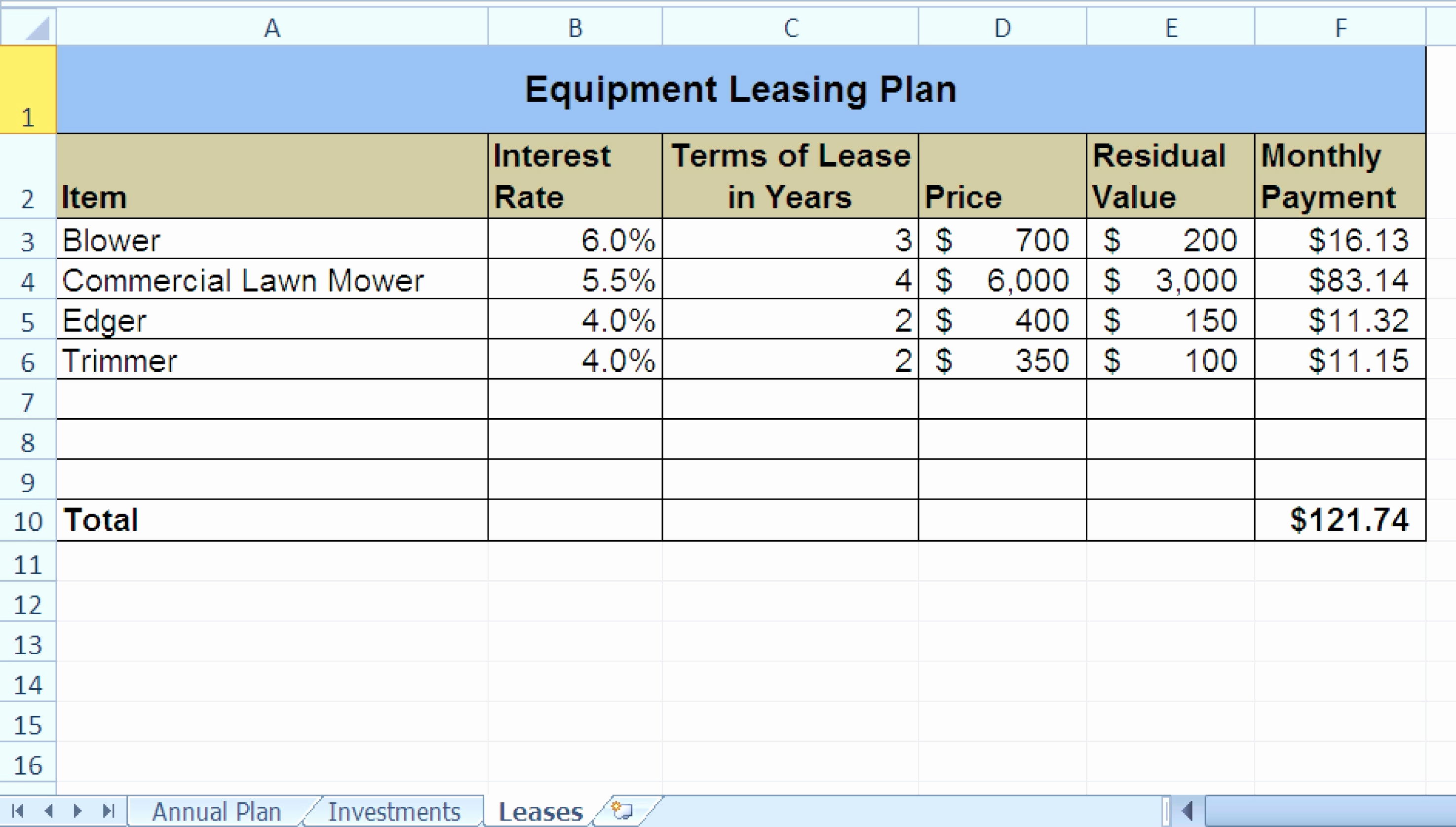 novated lease calculator excel spreadsheet google spreadshee novated lease calculator excel