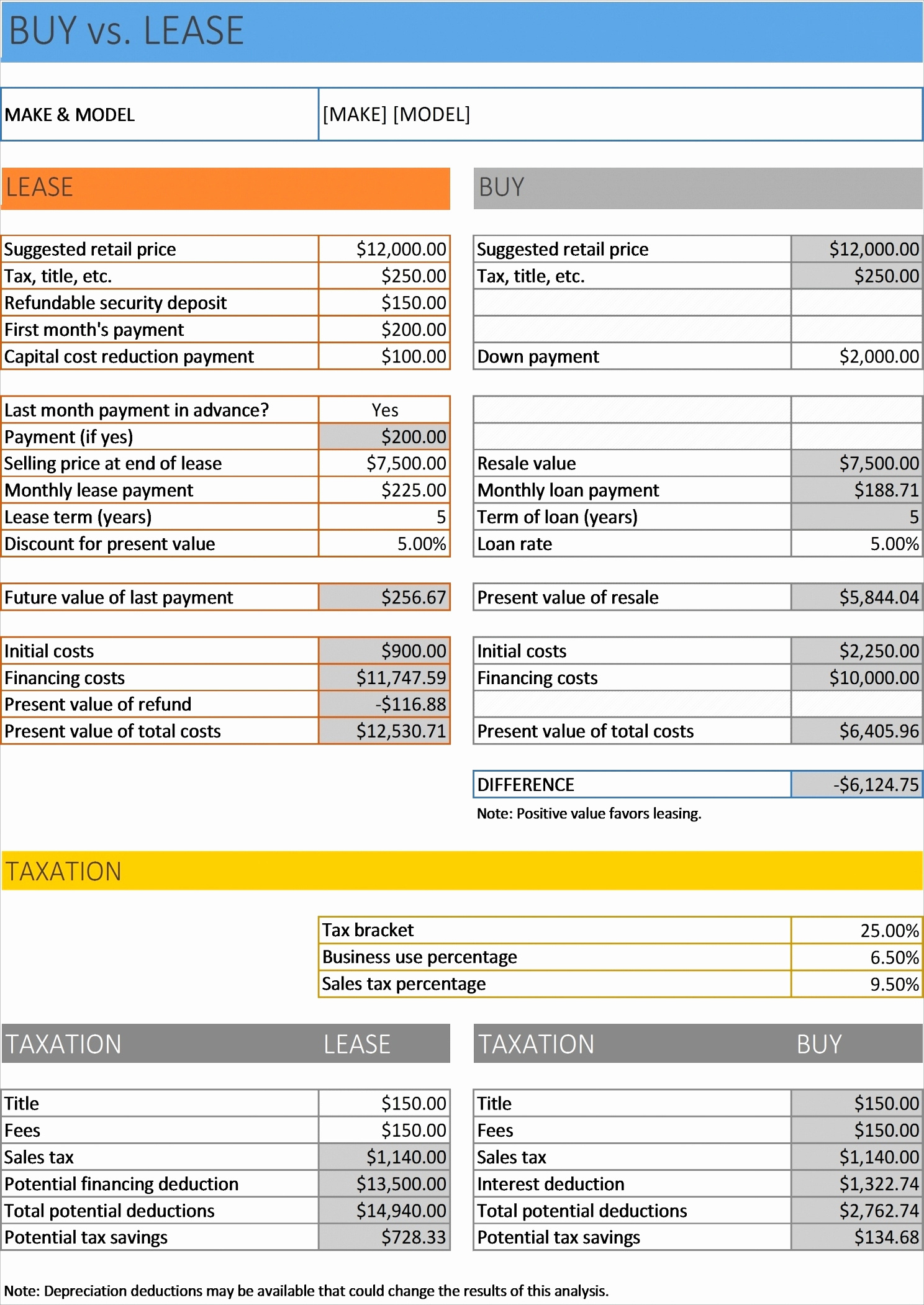 Novated Lease Spreadsheet Throughout Car Lease Comparison Spreadsheet – Spreadsheet Collections