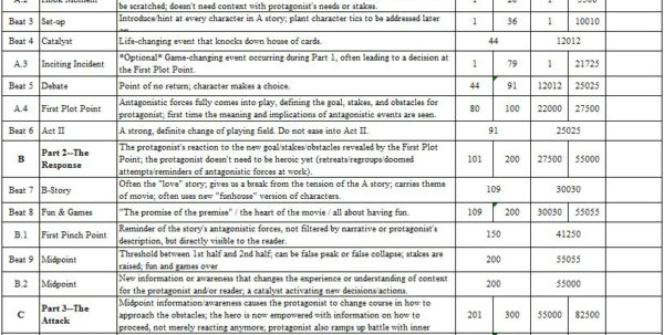 Novel Spreadsheet Template Regarding Worksheets For Writers  Jami Gold, Paranormal Author