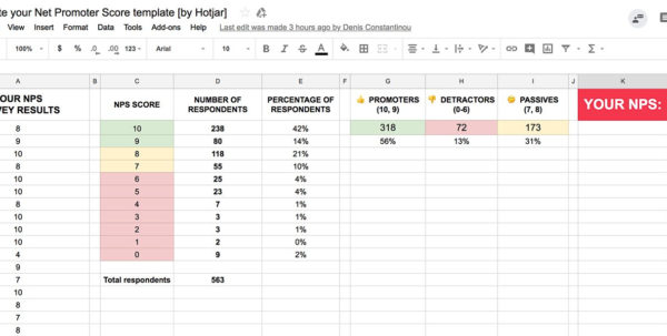 Nps Spreadsheet Template Throughout How To Calculate Net Promoter Score [Excel Template  Formula]