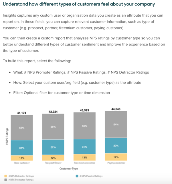 Nps Spreadsheet Template Throughout Nps Best Practices: Analyzing Your Net Promoter Score℠ Results And