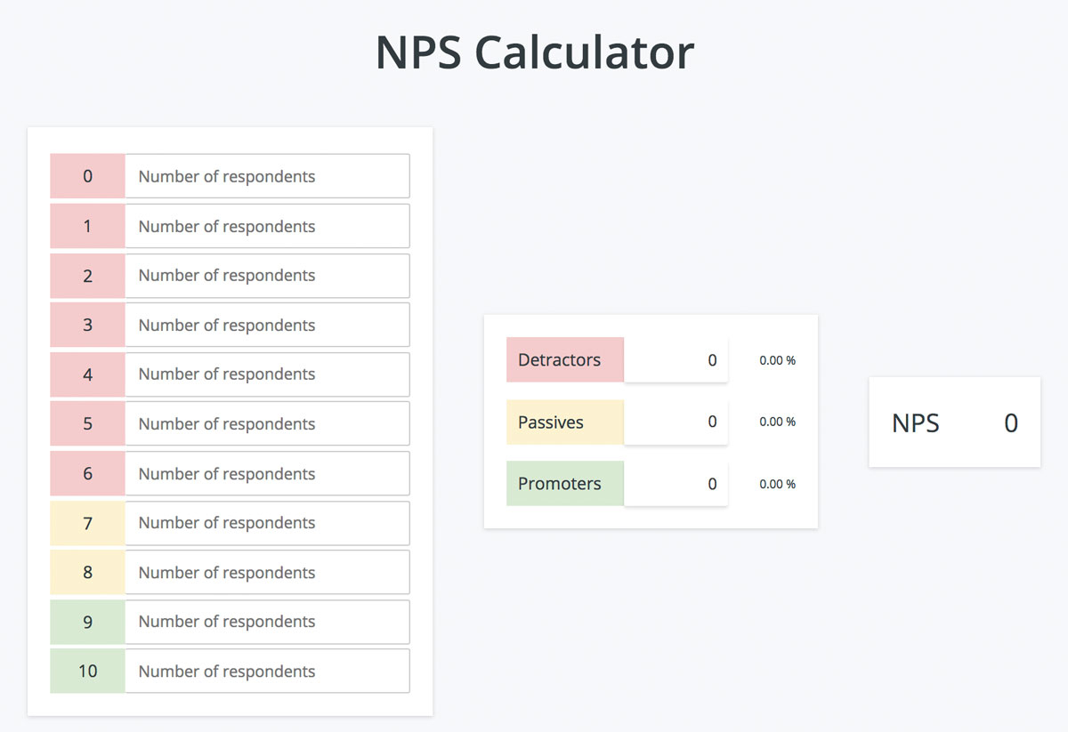 Nps Spreadsheet Template With How To Calculate Net Promoter Score [Excel Template  Formula]
