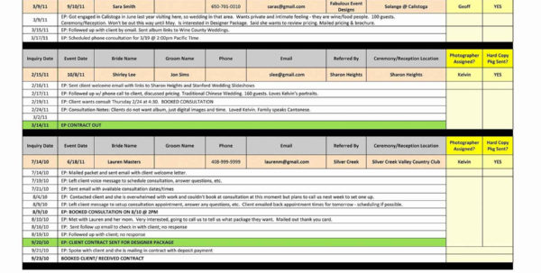 Npv Excel Spreadsheet Template For Npv Irr Excel Template  Glendale Community Document Template Npv Excel Spreadsheet Template Spreadsheet Download