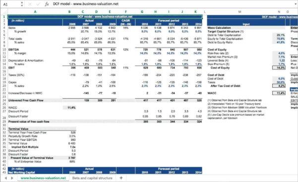 Npv Excel Spreadsheet Template Throughout Net Present Value Calculator Excel Template Fresh Ziemlich Present