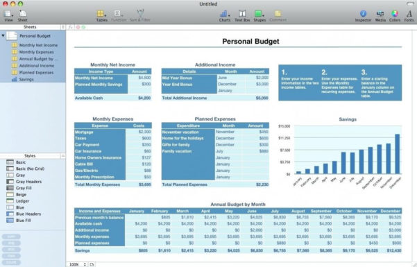 Numbers Budget Spreadsheet In Numbersdget Spreadsheet Templates Excel Exampledgets Numbers Budget