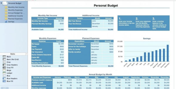 Numbers Budget Spreadsheet Templates Throughout Numbersdget Spreadsheet Templates Excel Exampledgets Numbers Budget