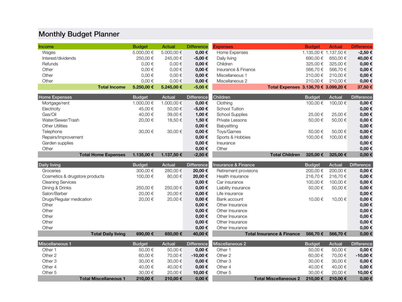 Numbers Budget Spreadsheet Templates With Regard To Templates For Numbers Pro For Ios  Made For Use