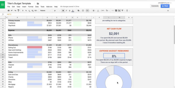 Numbers Budget Spreadsheet With Regard To Easy Budget Spreadsheet Template Free Australia Expenses For Small