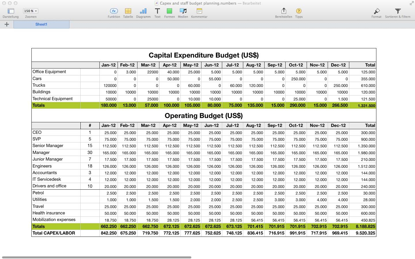 Numbers Spreadsheet App Regarding Templates For Numbers Pro For Mac  Made For Use