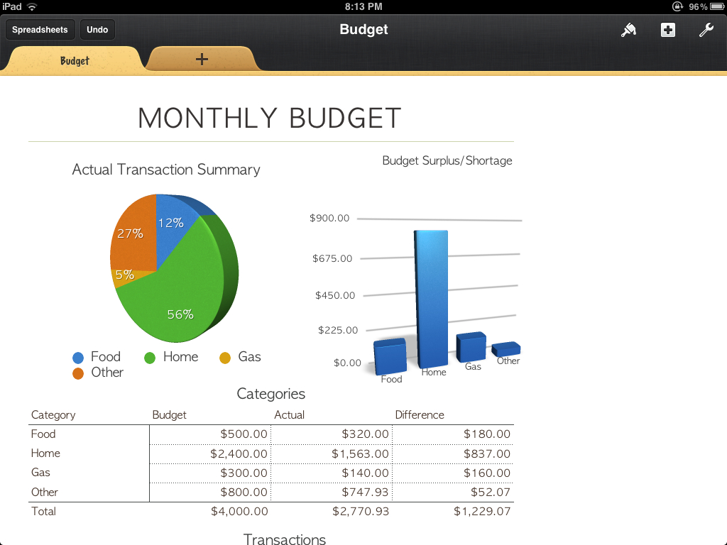Numbers Spreadsheet For Numbers For Iphone And Ipad Review  Imore
