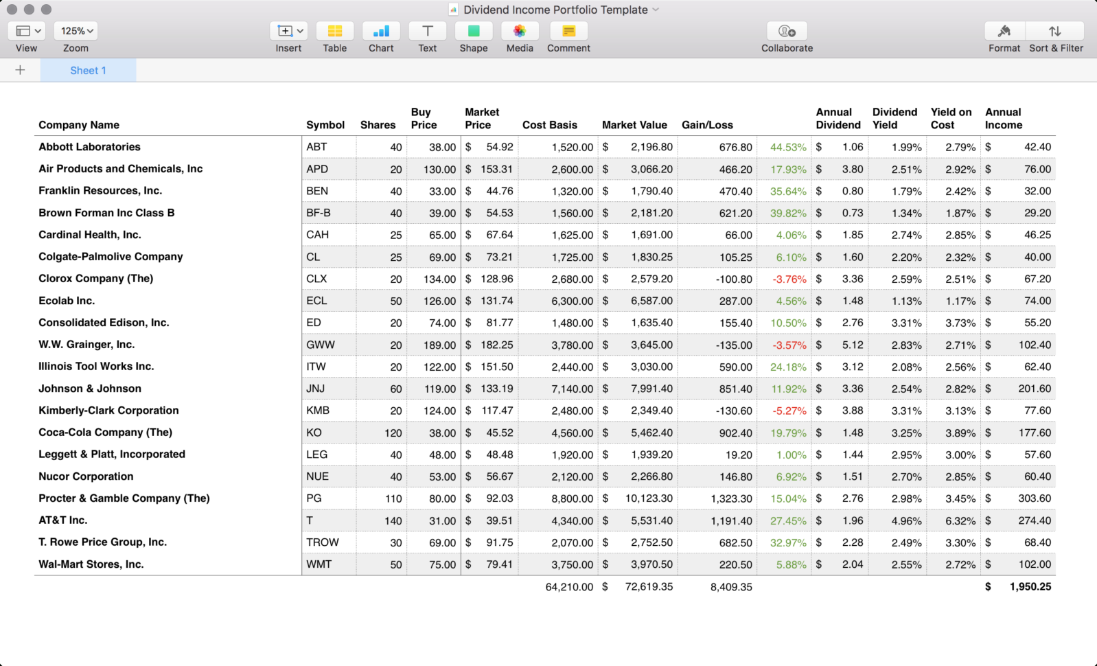 Numbers Spreadsheet Templates Regarding Dividend Income Portfolio Template For Apple Numbers