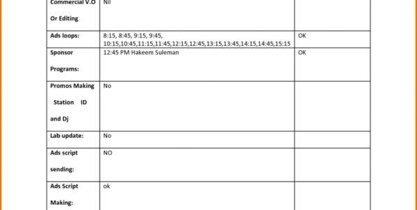 Nursing Budget Spreadsheet Regarding Nursing Budget Spreadsheet Homespp How To Create  Pywrapper