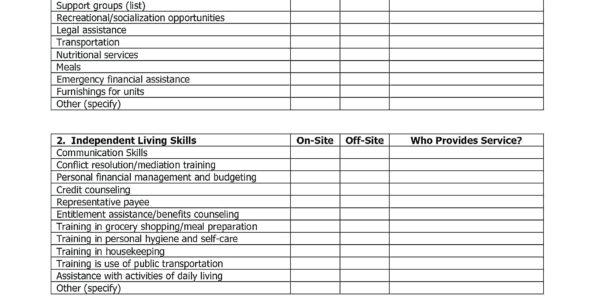 Nursing Budget Spreadsheet Throughout Estate Plan Template Design Templates Spreadsheet Example Of Nursing