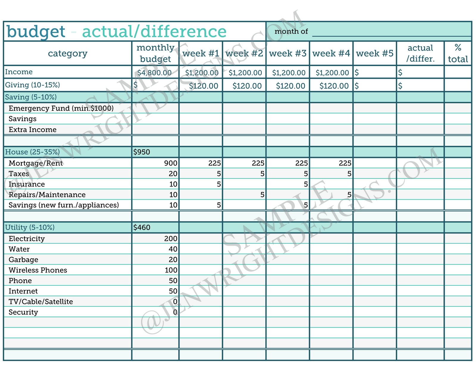 nursing home budget spreadsheet google spreadshee nursing