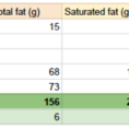Nutrition Spreadsheet In How To Track Calories And Macros In Homemade Meals