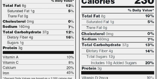 Nutrition Spreadsheet Template Pertaining To Nutrition Label Template Excel  My Spreadsheet Templates