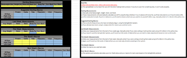 Nutrition Spreadsheet Throughout The Eatingtowin Ebook Is Finally Here!  Powerliftingtowin