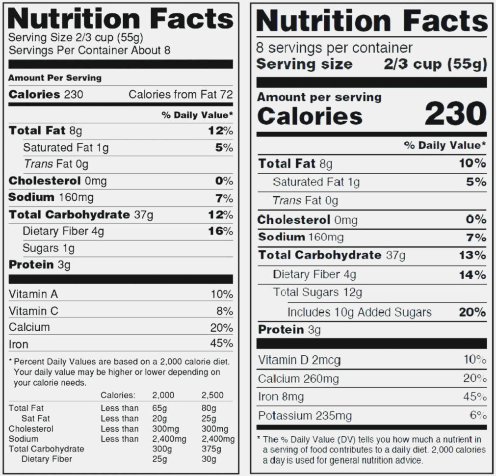 Nutrition Spreadsheet With Nutrition Label Template Excel  My Spreadsheet Templates