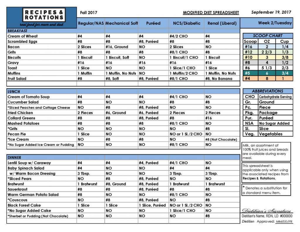 Nutrition Spreadsheet Within Nutrition Spreadsheet  Aljererlotgd