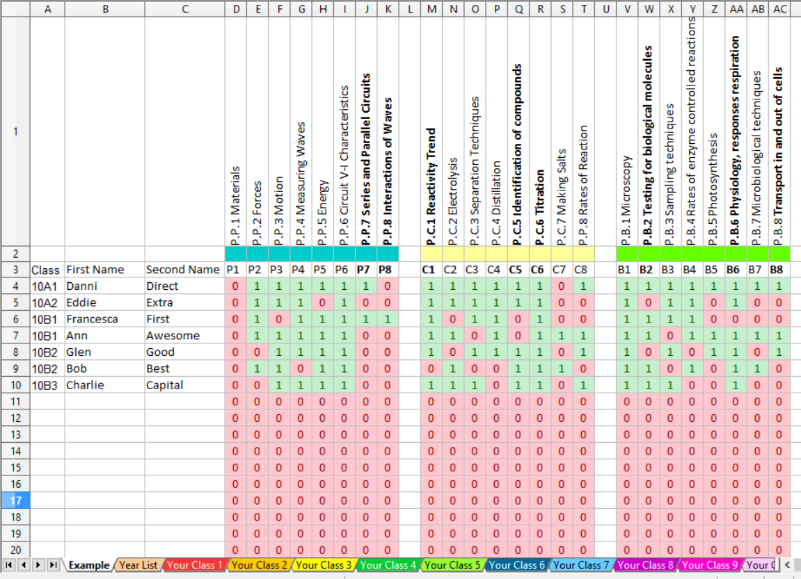 Ocr To Spreadsheet Inside Ocr Gateway Science Gcse Required Practical Tracking Spreadsheet