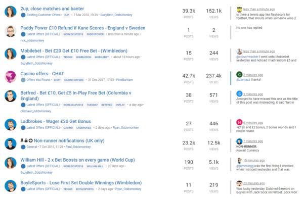 Oddsmonkey Spreadsheet Intended For Oddsmonkey Premium Membership Trial  Oddsmonkey Promo Code
