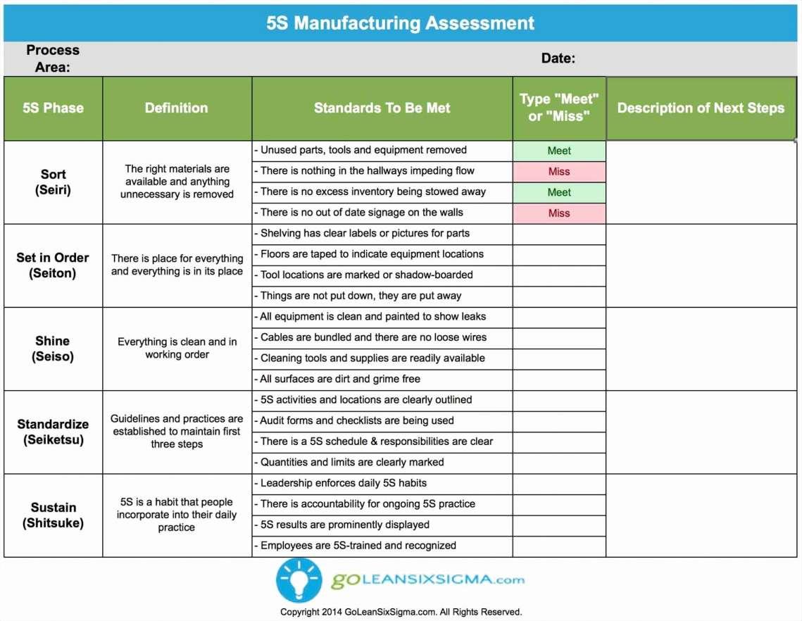 Oee Tracking Spreadsheet For Equipment Tracking Spreadsheet With Oee Excel Template Templates