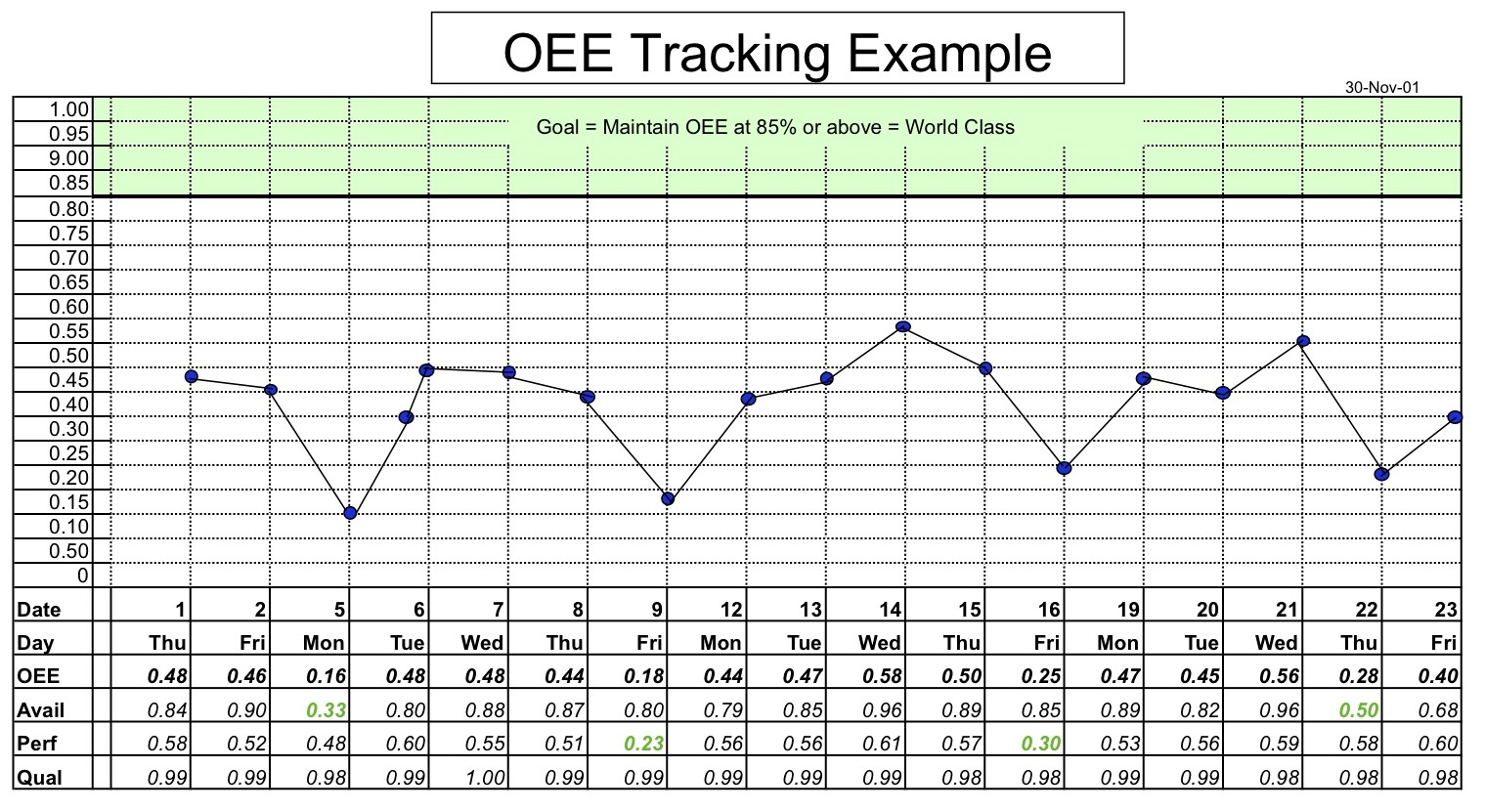 Oee Tracking Spreadsheet Within Oee Spreadsheet For Best Freeork Hours Calculator Excel Hd Of