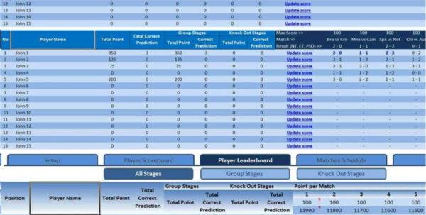 Office Football Pool Spreadsheet Inside Weekly Football Pool Spreadsheet And World Cup 2014 Office Pool