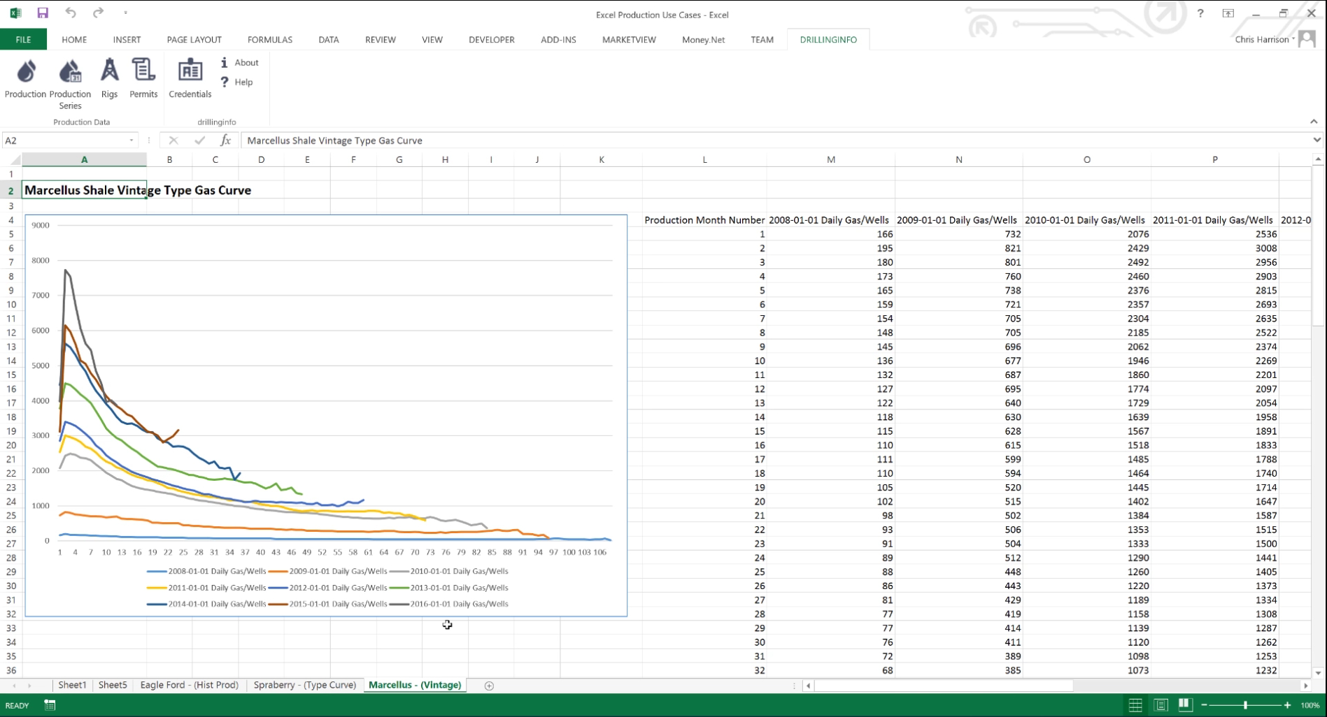 Oil And Gas Economics Spreadsheet Intended For Di Excel Tools  Drillinginfo