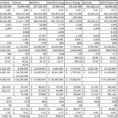 Oil And Gas Economics Spreadsheet Throughout Comparing The Oil And Gas Juniors  Reminiscences Of A Stockblogger