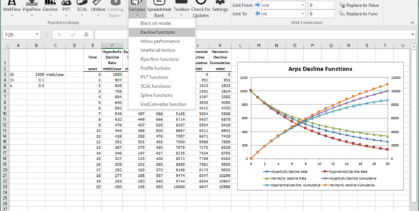 Oil And Gas Economics Spreadsheet Throughout Petroleum Engineering Calculations In Microsoft Excel Oil And Gas Economics Spreadsheet Google Spreadsheet