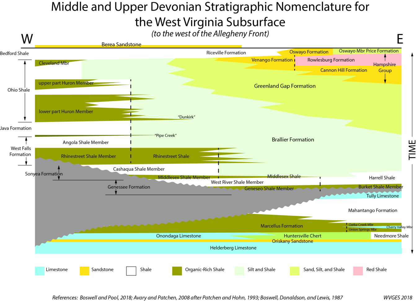 Oil And Gas Economics Spreadsheet Within Wvges References About Devonian Shales