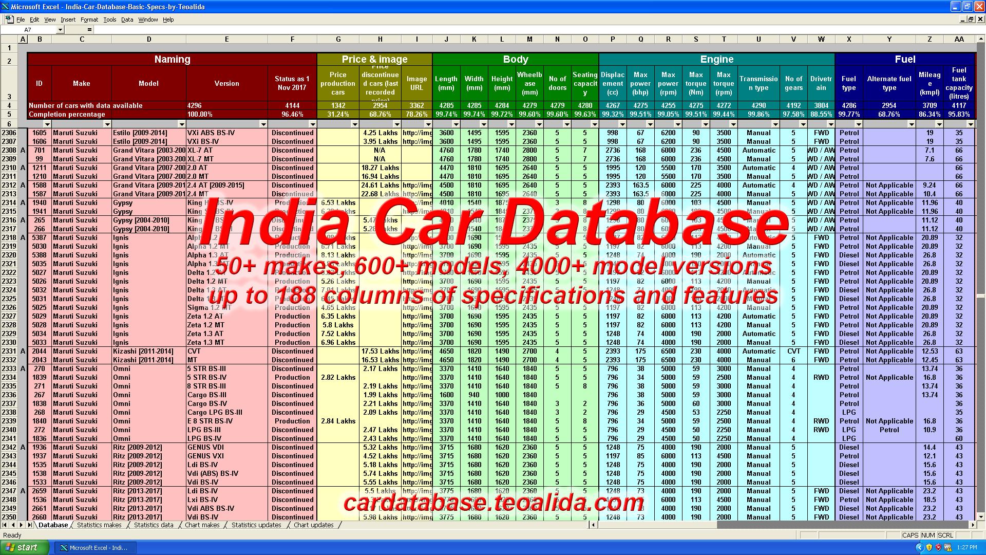 Oil Change Excel Spreadsheet Inside Car Database  Make, Model, Trim, Full Specifications In Excel Format