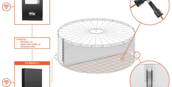 Oil Storage Tank Foundation Design Spreadsheet Within Oil Storage Tanks  Ttk Leak Detection