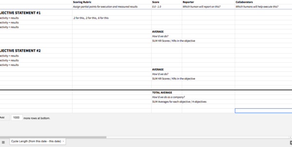 Okr Google Spreadsheet In Melanie Crissey  Kpis, Okrs, And What's Probably Missing From Your