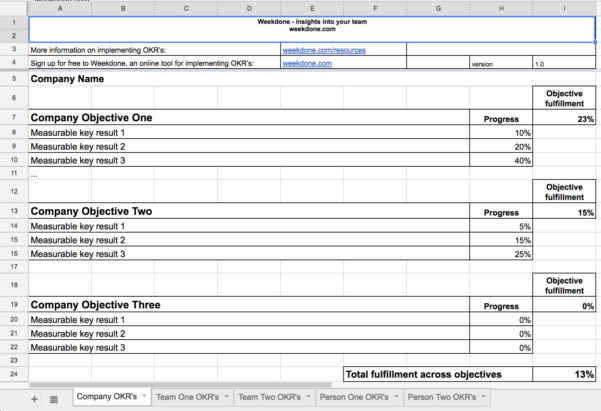 Okr Spreadsheet In Why You Shouldn't Use Spreadsheets To Set And Track Your Team Goals