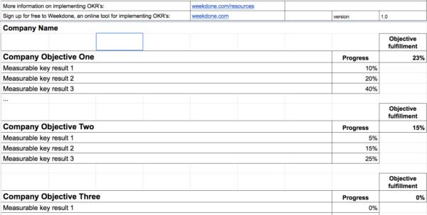 Okr Spreadsheet Template Throughout Okr Report Spreadsheet Template  Viablesynergy