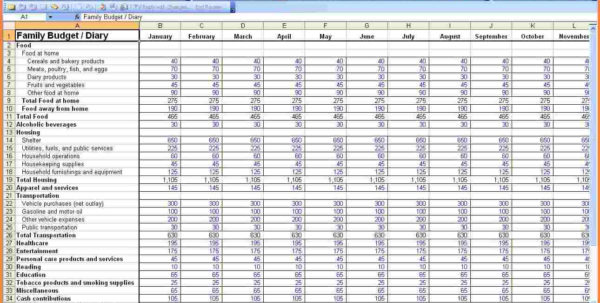 Online Budget Spreadsheet Pertaining To Home Budget Spreadsheet As Online Spreadsheet Amortization